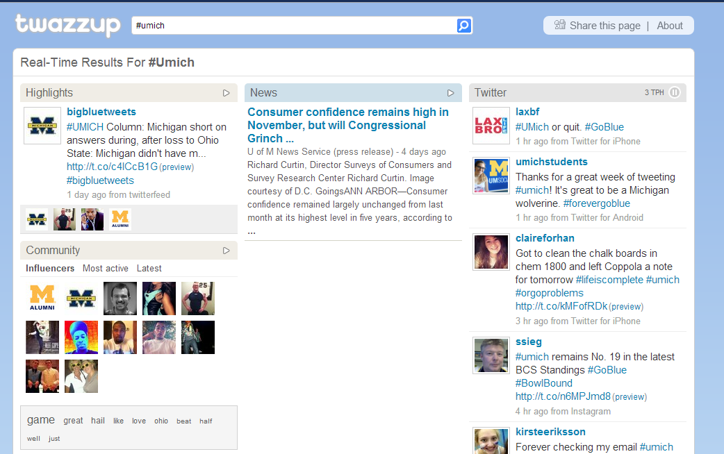Specialized twitter search – To Google or not to Google?